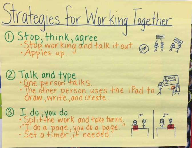 Day 5: Strategies for Working Together